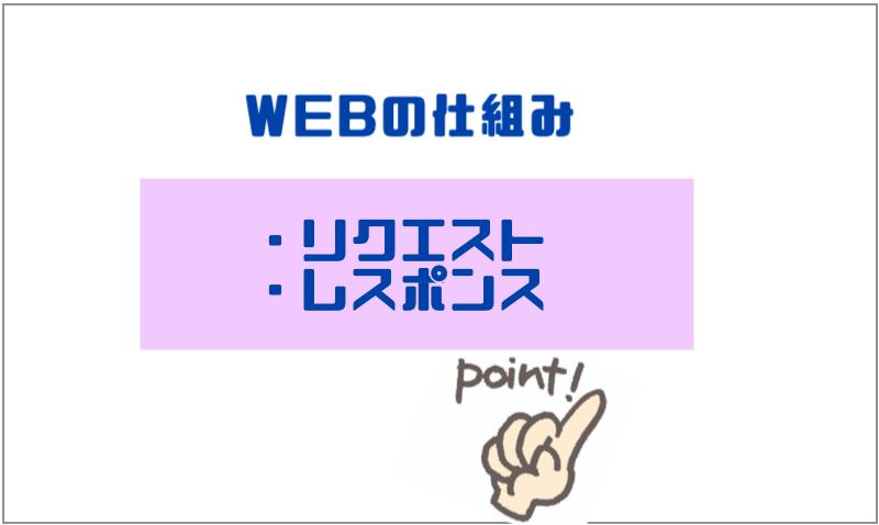 「WEB」のしくみ