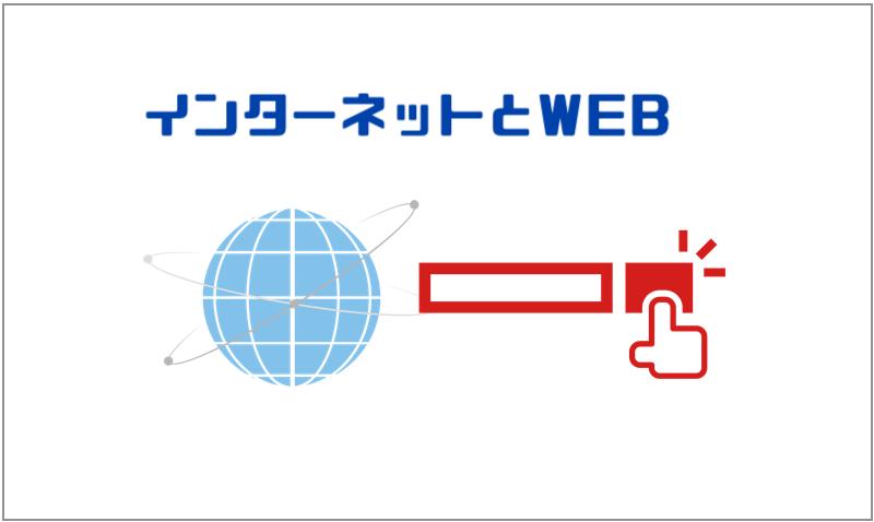 インターネットとWEB