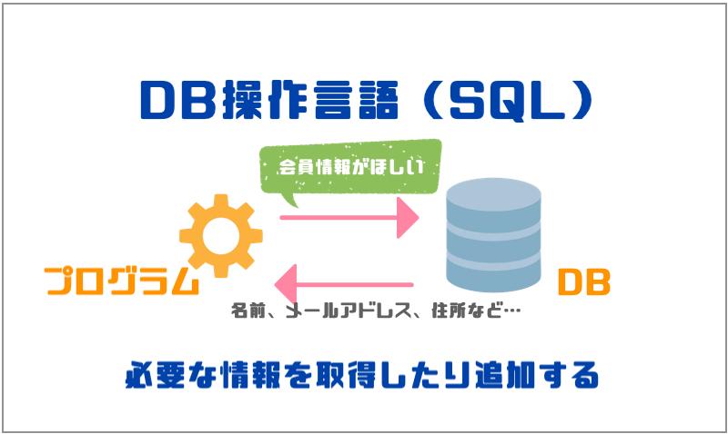 2.DB操作言語(SQL)