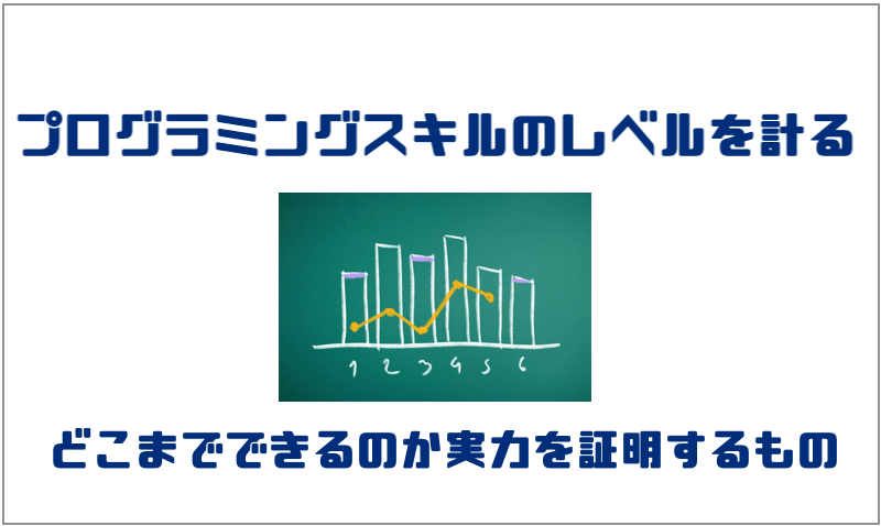1.プログラミングのスキル面のレベルを計る