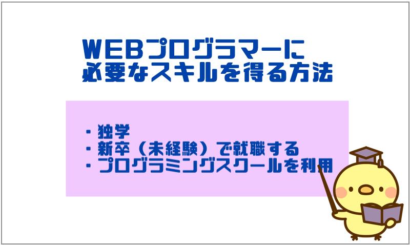 3.WEBプログラマーに必要なスキルを得る方法
