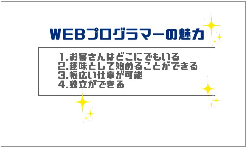 3.WEBプログラマーの魅力