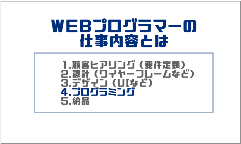 1.前提 WEBプログラマーの仕事内容とは